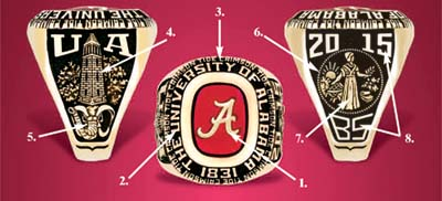 The Official Ring | University of Alabama Supply Store