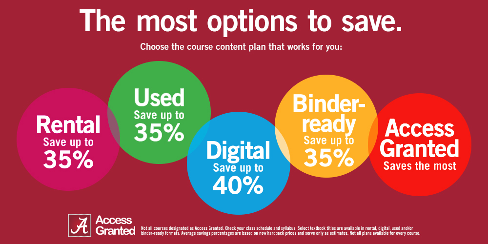 The most options to save.  Choose the course content plant that works for you.  Rental, Used, Digital, Binder-ready, or Access Granted